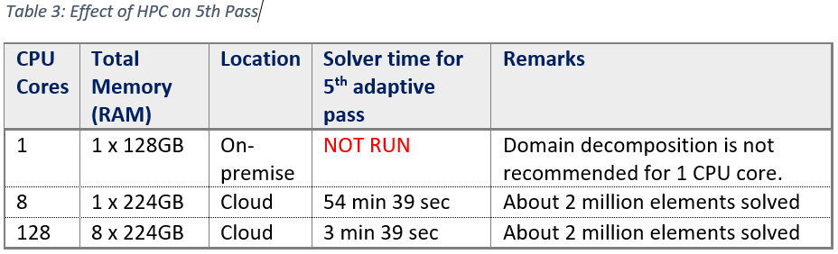 DD_solver_5th_pass
